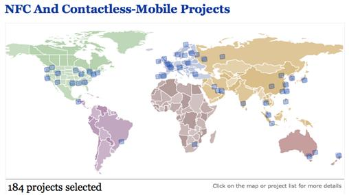 NFC and Contactless-Mobile Projects
