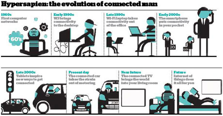 Atos What is your future in this ultra-connected world?