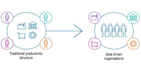 Atos Ascent industrial data platform
