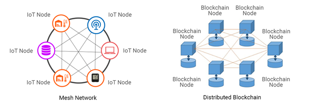 atos-ascent-blockchain-in-iot