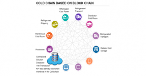 atos-ascent-gold-chain-based-on-block-chain