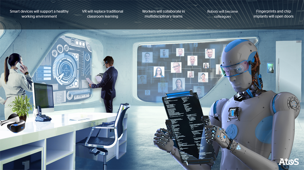 Future of work atos for Office design of the future