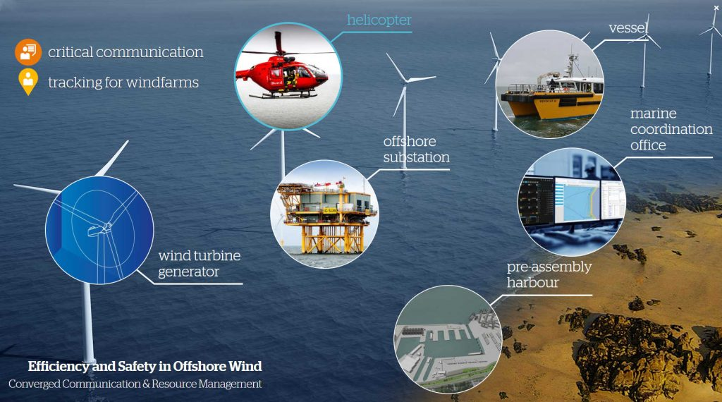 Wind Farms Offshore - Interactive Graphic