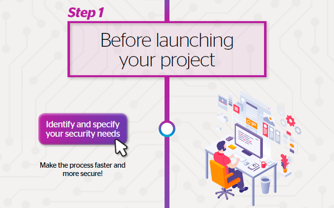 Infographic - 4 steps to deploy a digital signature project