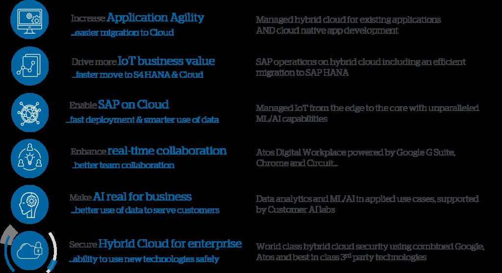 Atos cybersecurity Cloud Agea