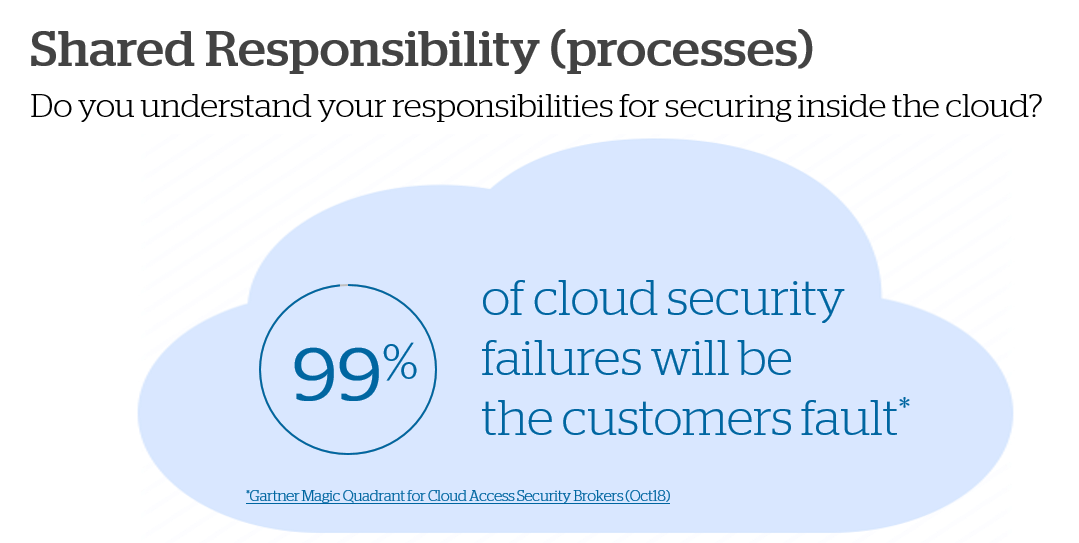 Atos cybersecurity Cloud stat 4