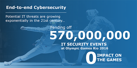 Atos cybersecurity JO impact