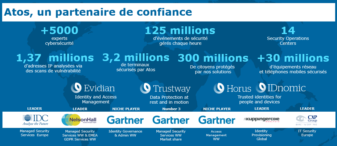 Atos a trusted partner 2020 fr