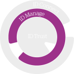 Atos cybersecurity IDnomic ID Manage