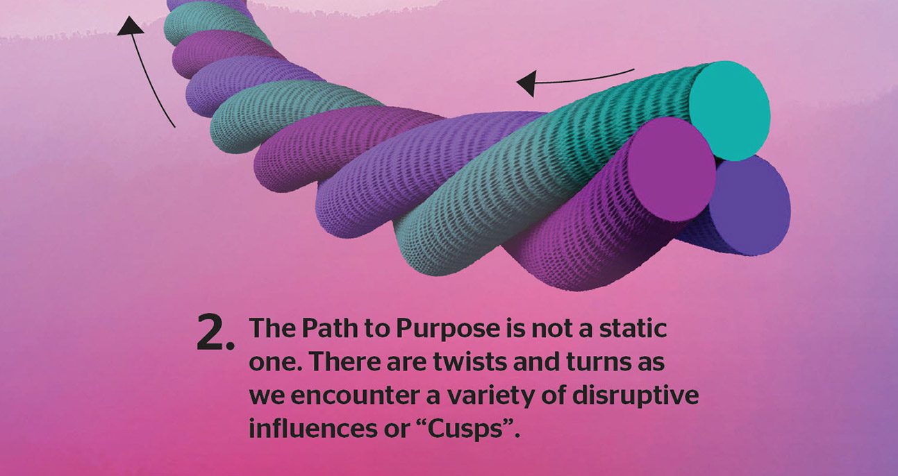 2-The Path to Purpose is not a static one