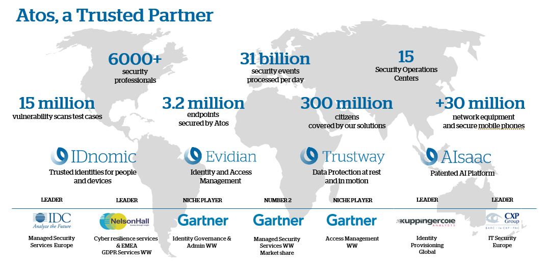 Atos a trusted partner 2021