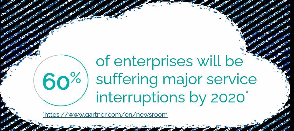 Atos cybersecurity Cloud service interruption